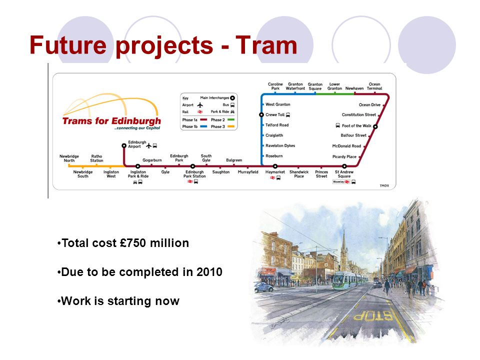 Future projects - Tram Total cost £750 million Due to be completed in 2010 Work is starting now