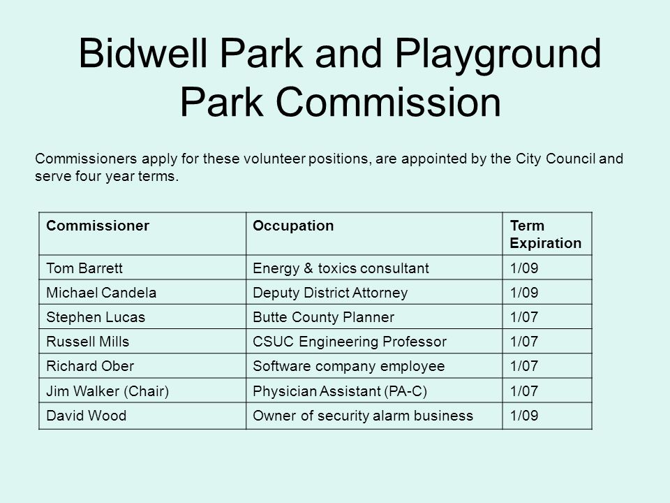 Bidwell Park and Playground Park Commission Commissioners apply for these volunteer positions, are appointed by the City Council and serve four year terms.