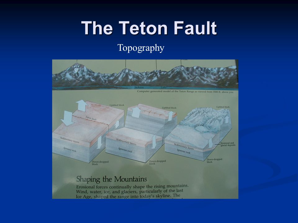 The Teton Fault Topography