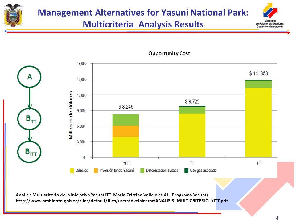 4 Management Alternatives for Yasuni National Park: Multicriteria Analysis Results Análisis Multicriterio de la Iniciativa Yasuní ITT.
