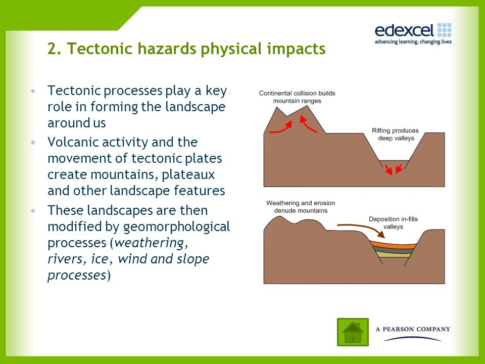 2. Tectonic hazards physical impacts Tectonic processes play a key role in forming the landscape around us Volcanic activity and the movement of tecto