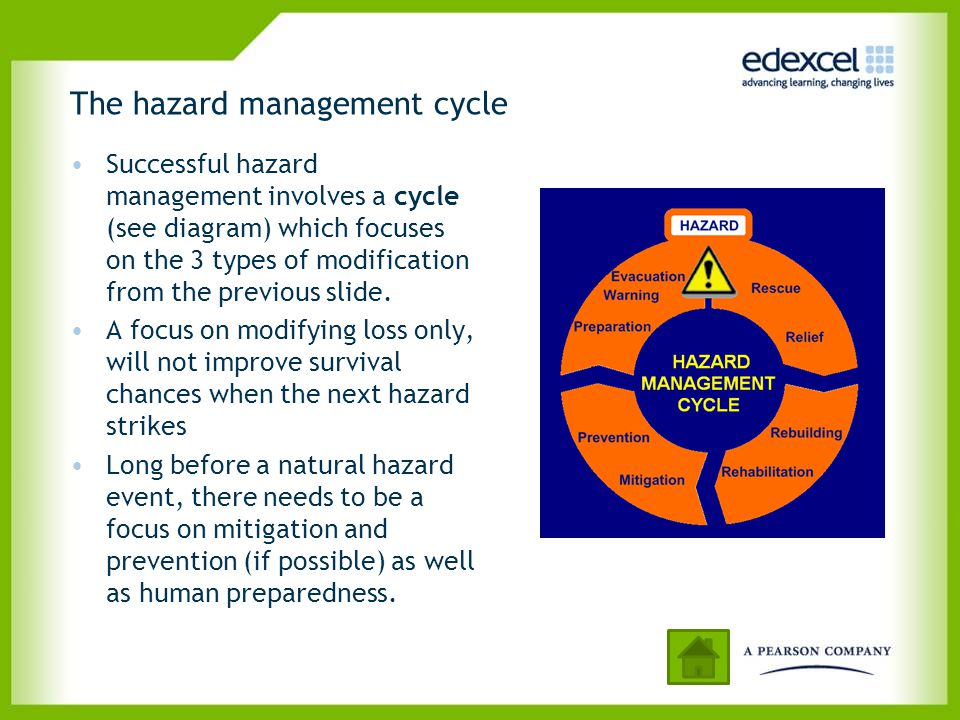 The hazard management cycle Successful hazard management involves a cycle (see diagram) which focuses on the 3 types of modification from the previous
