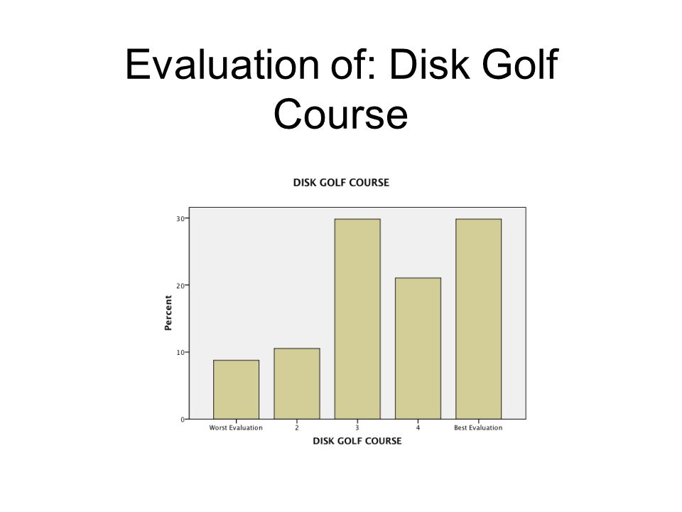 Evaluation of: Disk Golf Course
