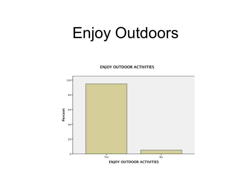 Enjoy Outdoors