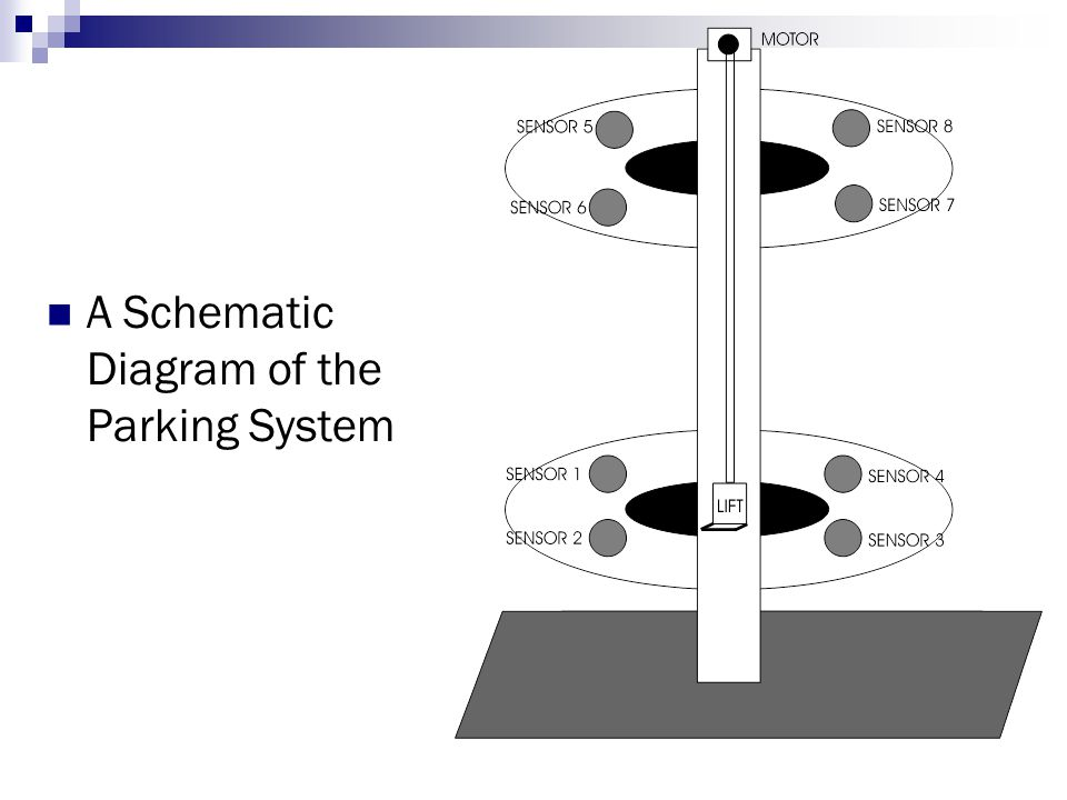 A Schematic Diagram of the Parking System
