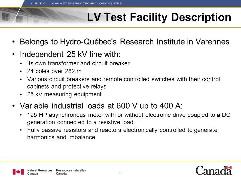 10 MV Test Facility Topology From substation transformer