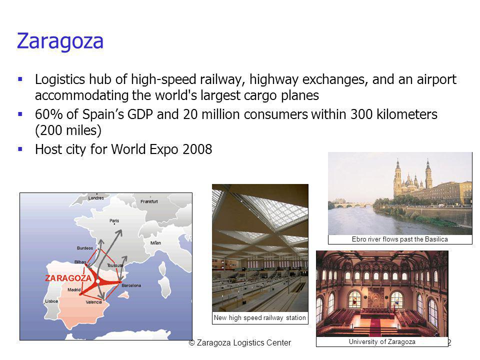© Zaragoza Logistics Center2 Zaragoza Logistics hub of high-speed railway, highway exchanges, and an airport accommodating the world s largest cargo planes 60% of Spains GDP and 20 million consumers within 300 kilometers (200 miles) Host city for World Expo 2008 New high speed railway station Ebro river flows past the Basilica University of Zaragoza