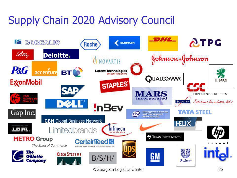 © Zaragoza Logistics Center25 Supply Chain 2020 Advisory Council