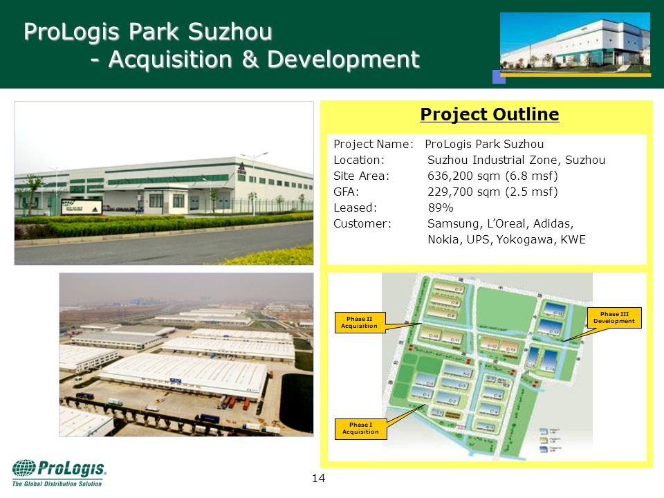 13 ProLogis Park Suzhou Location Residential Commercial Industrial Greenery Highway Exit Shanghai-Nanjing Highway Airport Highway to Hongqiao Airport Suzhou-Hangzhou Highway Highway Exit Modern Boulevard State Rd.
