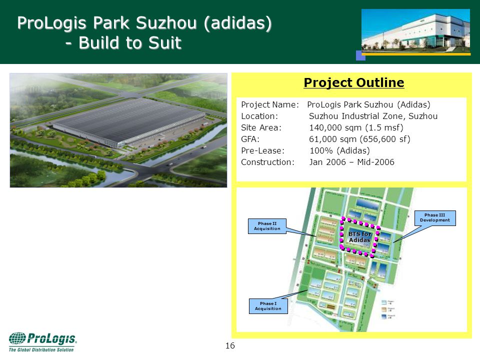 15 Project Outline ProLogis Park Suzhou (Phase IV) - Inventory Project Name: ProLogis Park Suzhou (Phase IV) Location: Suzhou Industrial Zone, Suzhou Site Area: 92,000 sqm (990,300 sf) GFA: 44,000 sqm (473,600 sf) Construction: Jan 2006 – Mid-2006 BTS for Adidas Phase I Acquisition Phase II Acquisition Phase III Development