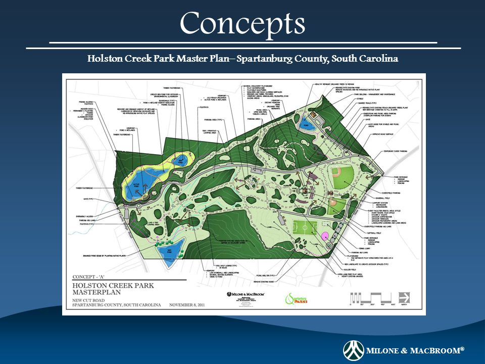 M ILONE & M AC B ROO M ® Holston Creek Park Master Plan– Spartanburg County, South Carolina Concepts