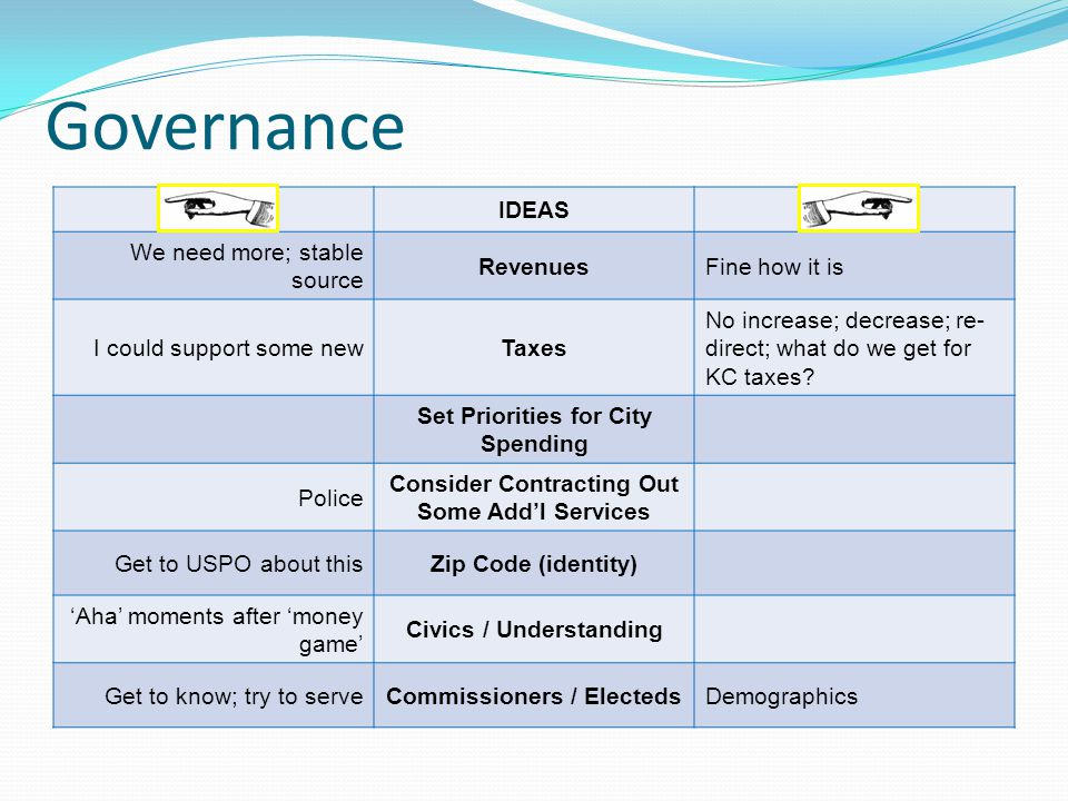 Governance IDEAS We need more; stable source RevenuesFine how it is I could support some newTaxes No increase; decrease; re- direct; what do we get for KC taxes.