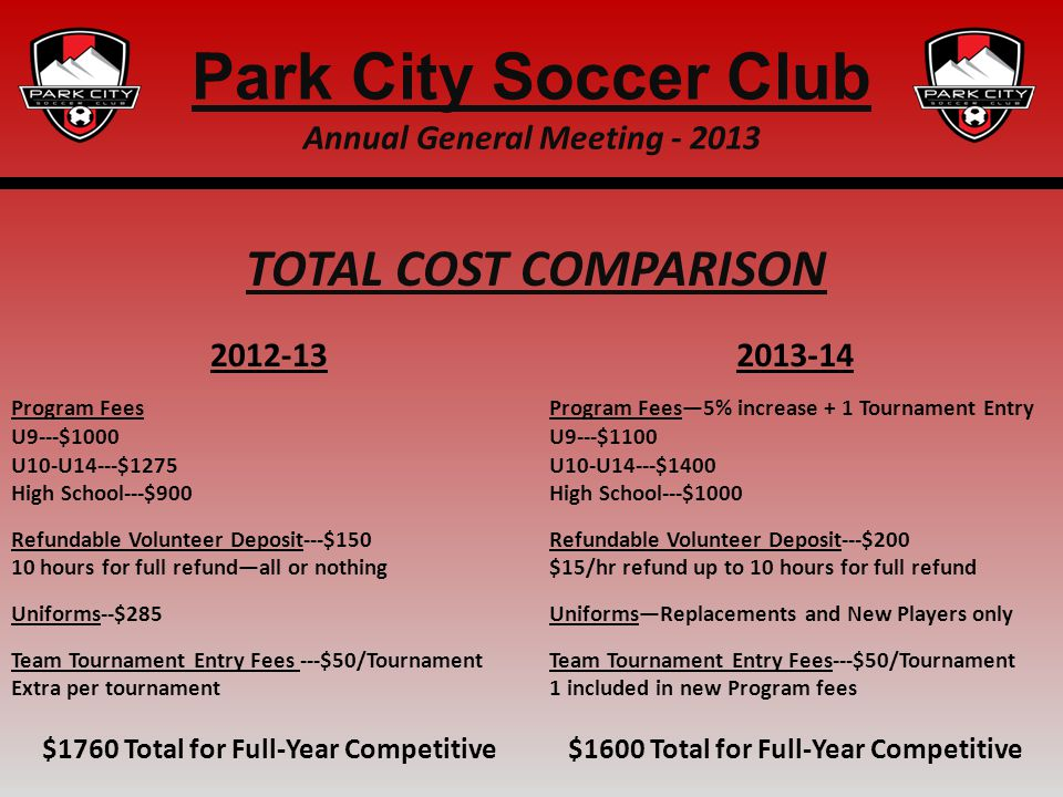 TOTAL COST COMPARISON Park City Soccer Club Annual General Meeting - 2013 2012-13 Program Fees U9---$1000 U10-U14---$1275 High School---$900 Refundabl