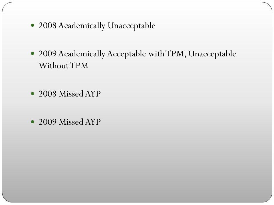 2008 Academically Unacceptable 2009 Academically Acceptable with TPM, Unacceptable Without TPM 2008 Missed AYP 2009 Missed AYP
