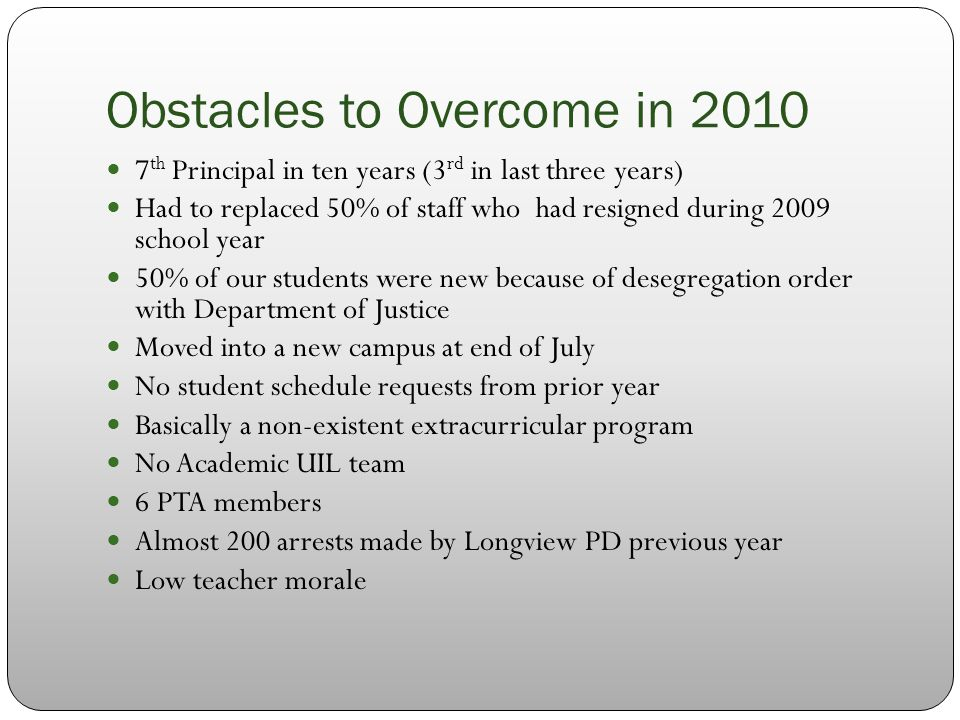 Obstacles to Overcome in 2010 7 th Principal in ten years (3 rd in last three years) Had to replaced 50% of staff who had resigned during 2009 school