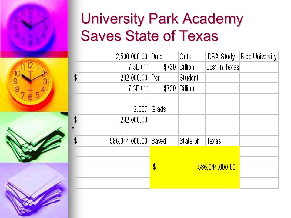 University Park Academy Saves State of Texas