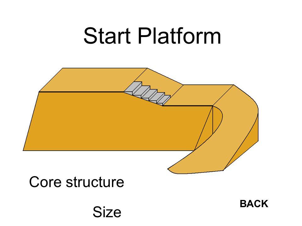 Start Platform Core structure Size BACK