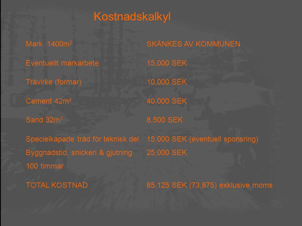 Mark 1400m 2 SKÄNKES AV KOMMUNEN Eventuellt markarbete15,000 SEK Trävirke (formar)10,000 SEK Cement 42m³40,000 SEK Sand 32m 3 8,500 SEK Specielkapade träd för teknisk del 15,000 SEK (eventuell sponsring) Byggnadstid, snickeri & gjutning 25,000 SEK 100 timmar TOTAL KOSTNAD85.125 SEK (73,875) exklusive moms Kostnadskalkyl