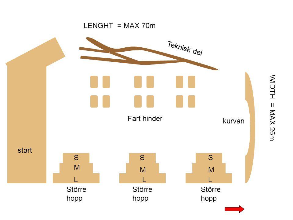 LENGHT = MAX 70m WIDTH = MAX 25m start Större hopp Fart hinder Teknisk del kurvan LLL M MM SSS