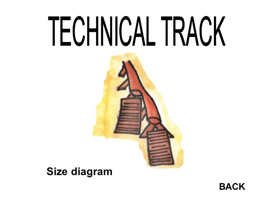 Size diagram BACK