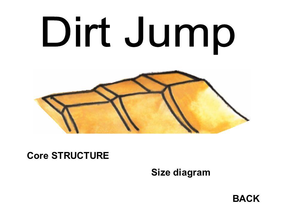 Size diagram Core STRUCTURE BACK