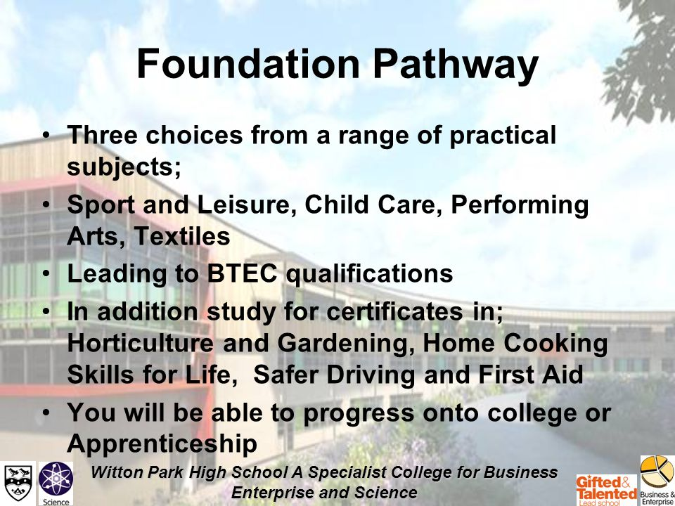 Witton Park High School A Specialist College for Business Enterprise and Science What are the Choices.