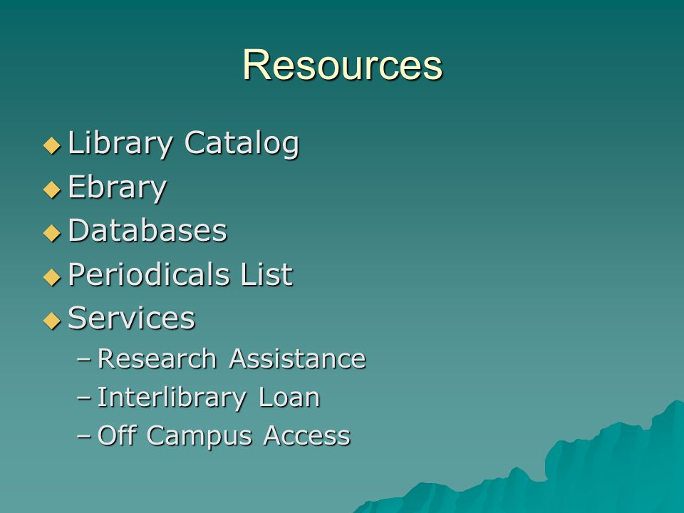 Resources Library Catalog Library Catalog Ebrary Ebrary Databases Databases Periodicals List Periodicals List Services Services –Research Assistance –Interlibrary Loan –Off Campus Access