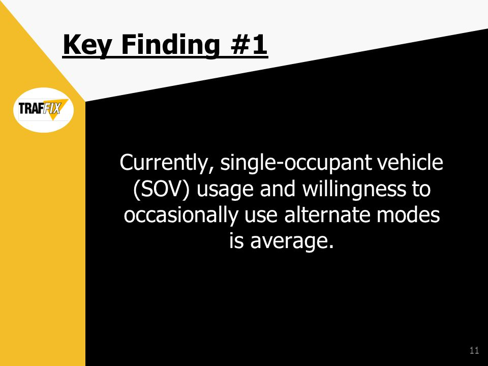 11 Key Finding #1 Currently, single-occupant vehicle (SOV) usage and willingness to occasionally use alternate modes is average.