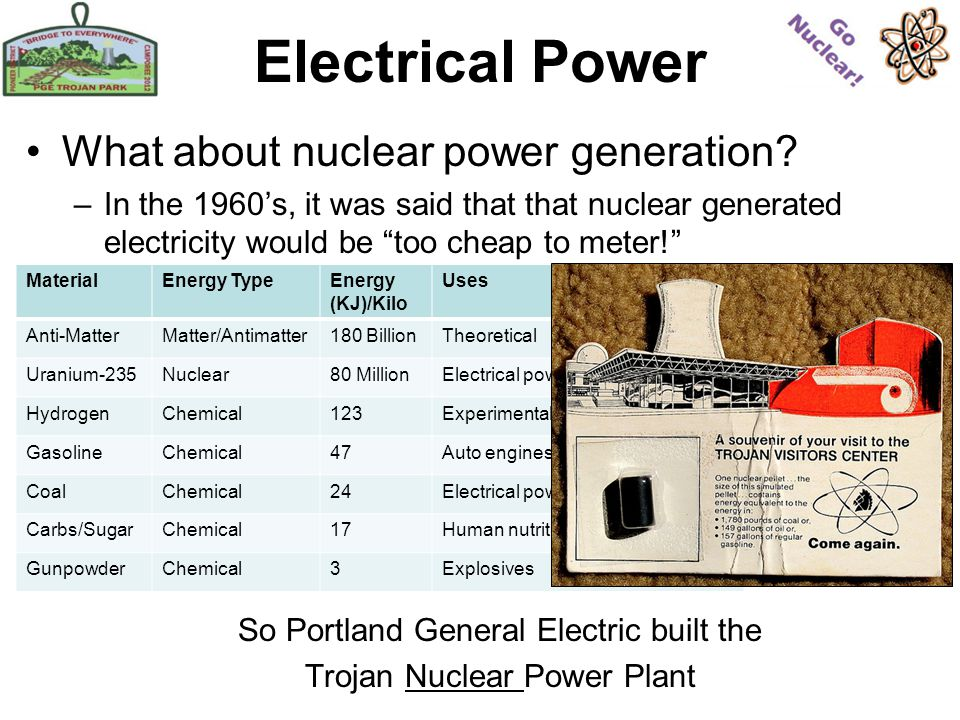 Electrical Power What about nuclear power generation.