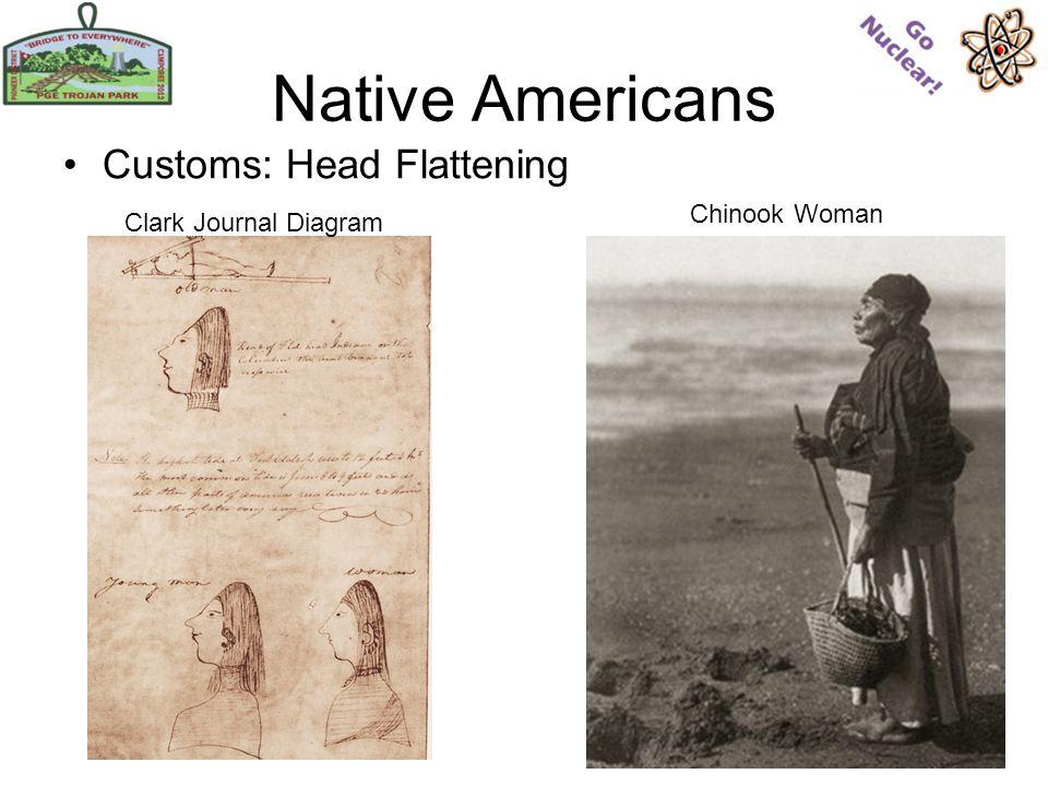 Native Americans Customs: Head Flattening Clark Journal Diagram Chinook Woman