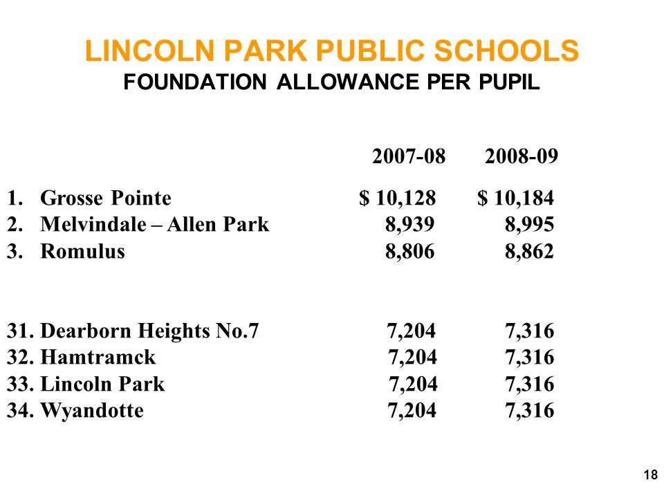 LINCOLN PARK PUBLIC SCHOOLS FOUNDATION ALLOWANCE PER PUPIL 1.Grosse Pointe $ 10,128 $ 10,184 2.Melvindale – Allen Park 8,939 8,995 3.Romulus 8,806 8,862 31.Dearborn Heights No.7 7,204 7,316 32.Hamtramck 7,204 7,316 33.Lincoln Park 7,204 7,316 34.Wyandotte 7,204 7,316 2007-08 2008-09