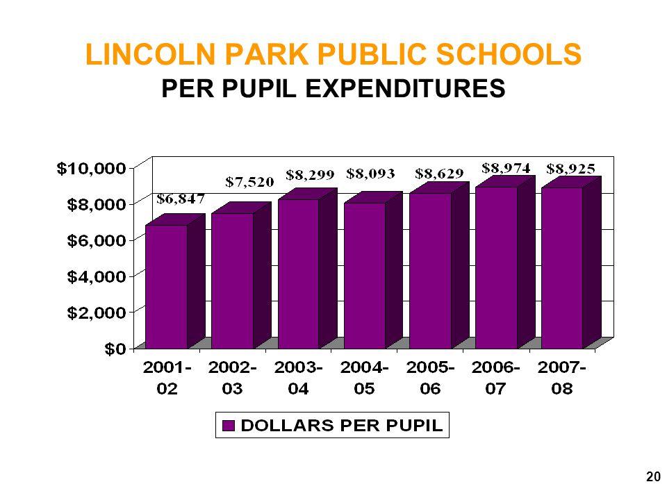 LINCOLN PARK PUBLIC SCHOOLS PER PUPIL EXPENDITURES
