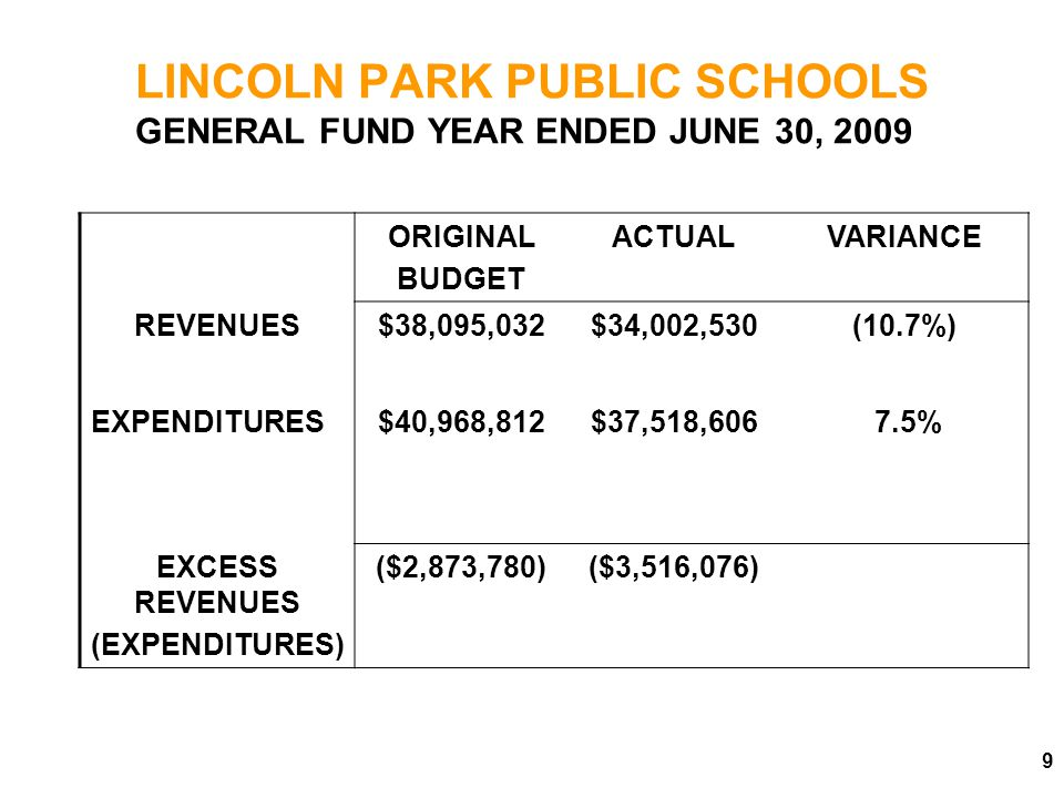 LINCOLN PARK PUBLIC SCHOOLS 2009 REVENUE – GOVERNMENTAL FUNDS
