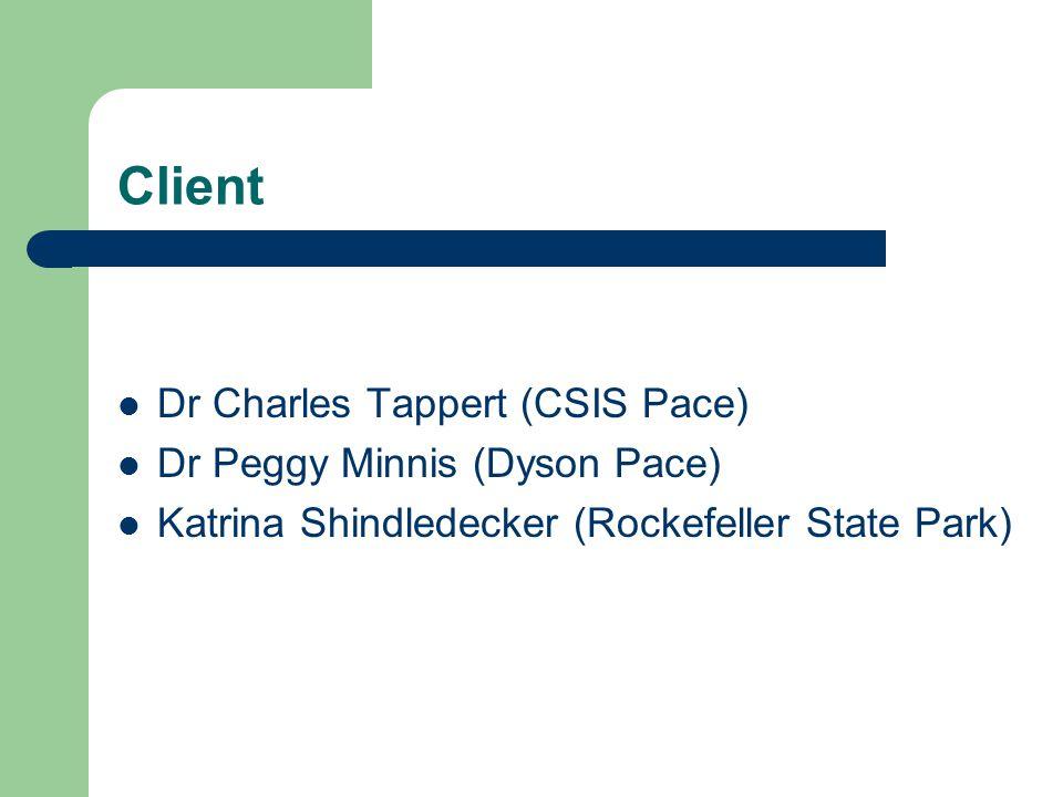 Client Dr Charles Tappert (CSIS Pace) Dr Peggy Minnis (Dyson Pace) Katrina Shindledecker (Rockefeller State Park)