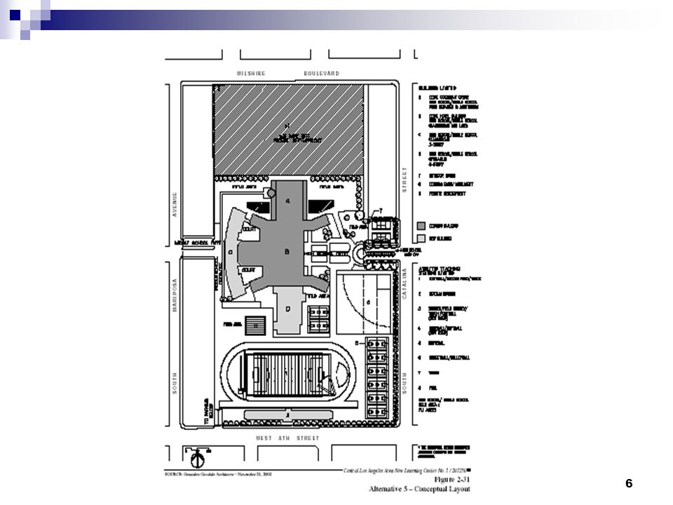 17 Next Steps Minimum of a thirty year lease at $100 per year The lease could be with WCBIC School District voted on September 02, 2003 for $55 million in Proposition 40 District voted a park along Wilshire Boulevard that would serve as a memorial to R.