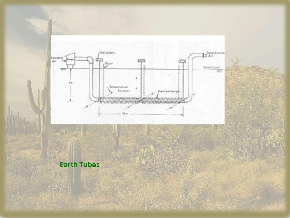 Earth Tubes