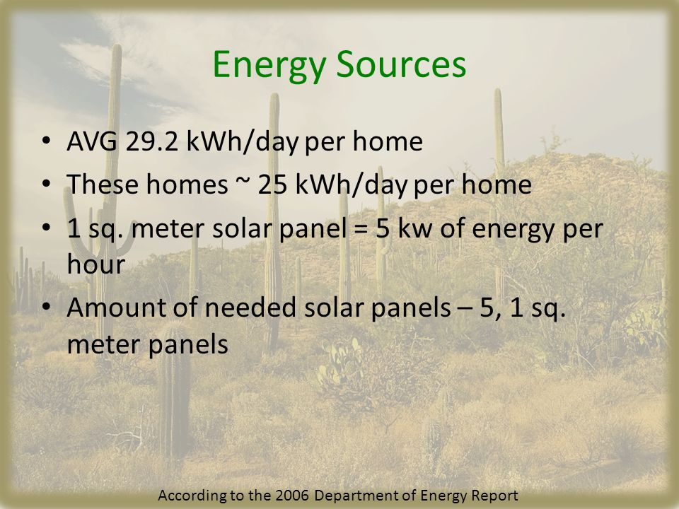 Energy Sources AVG 29.2 kWh/day per home These homes ~ 25 kWh/day per home 1 sq. meter solar panel = 5 kw of energy per hour Amount of needed solar pa