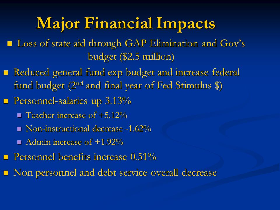 Major Financial Impacts Loss of state aid through GAP Elimination and Govs budget ($2.5 million) Loss of state aid through GAP Elimination and Govs bu