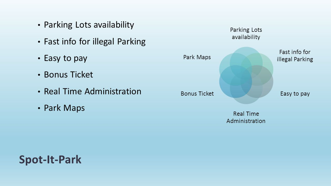 Parking Lots availability Fast info for illegal Parking Easy to pay Real Time Administration Bonus Ticket Park Maps Parking Lots availability Fast info for illegal Parking Easy to pay Bonus Ticket Real Time Administration Park Maps Spot-It-Park