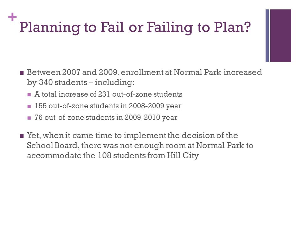 + Planning to Fail or Failing to Plan.
