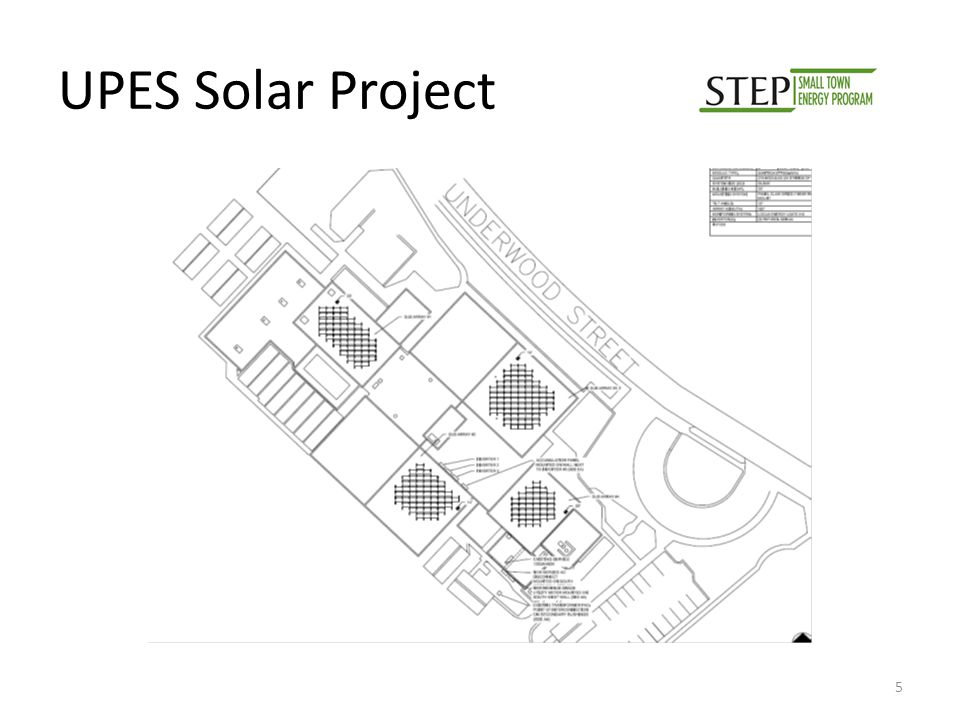 UPES Solar Project 5