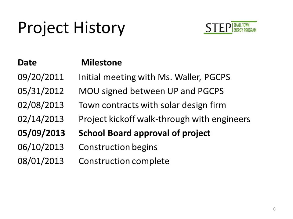 Project History Date 09/20/2011 05/31/2012 02/08/2013 02/14/2013 05/09/2013 06/10/2013 08/01/2013 Milestone Initial meeting with Ms.