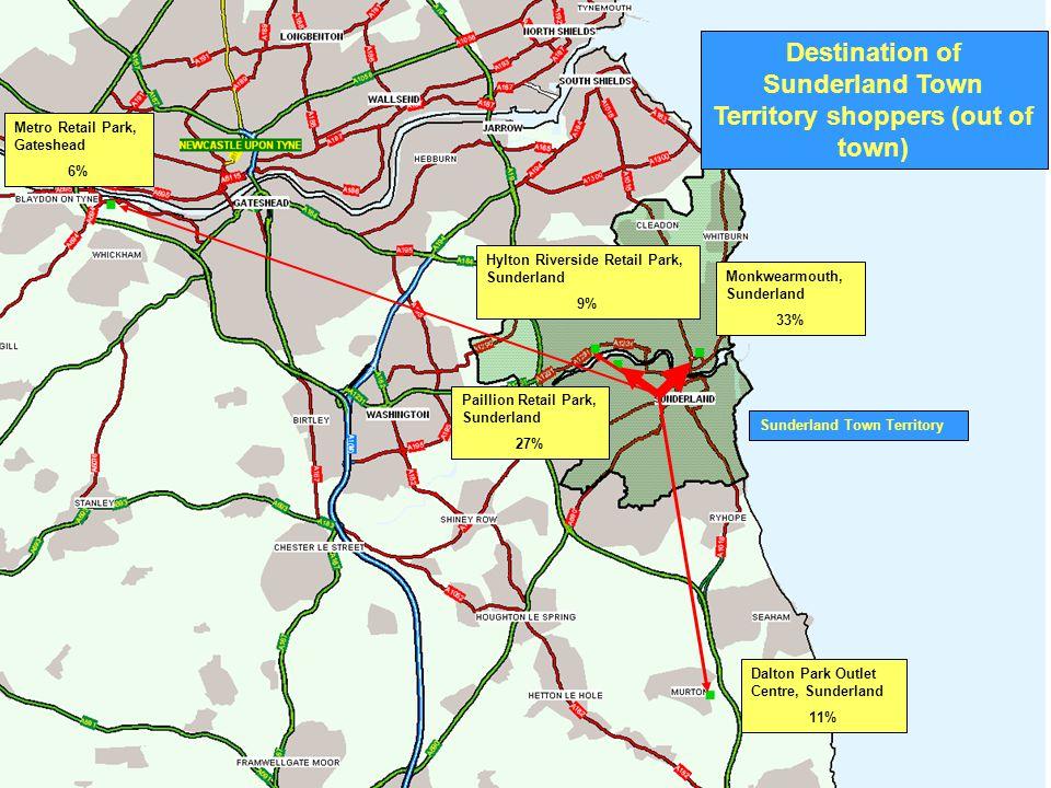 Destination of Sunderland Town Territory shoppers (out of town) Sunderland Town Territory Metro Retail Park, Gateshead 6% Dalton Park Outlet Centre, S