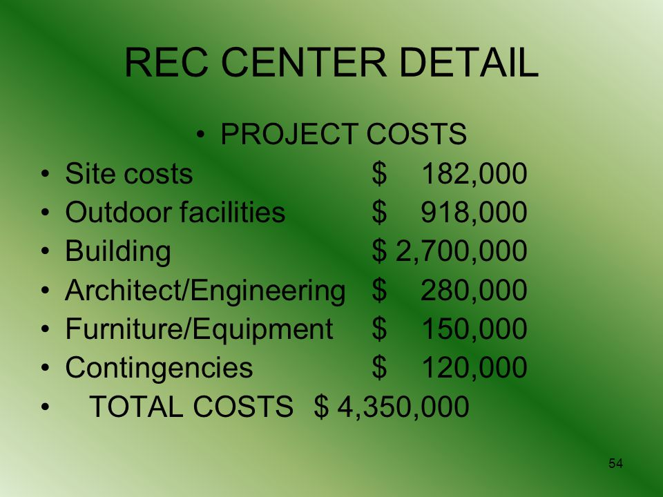 54 REC CENTER DETAIL PROJECT COSTS Site costs$ 182,000 Outdoor facilities$ 918,000 Building$ 2,700,000 Architect/Engineering$ 280,000 Furniture/Equipment$ 150,000 Contingencies$ 120,000 TOTAL COSTS $ 4,350,000