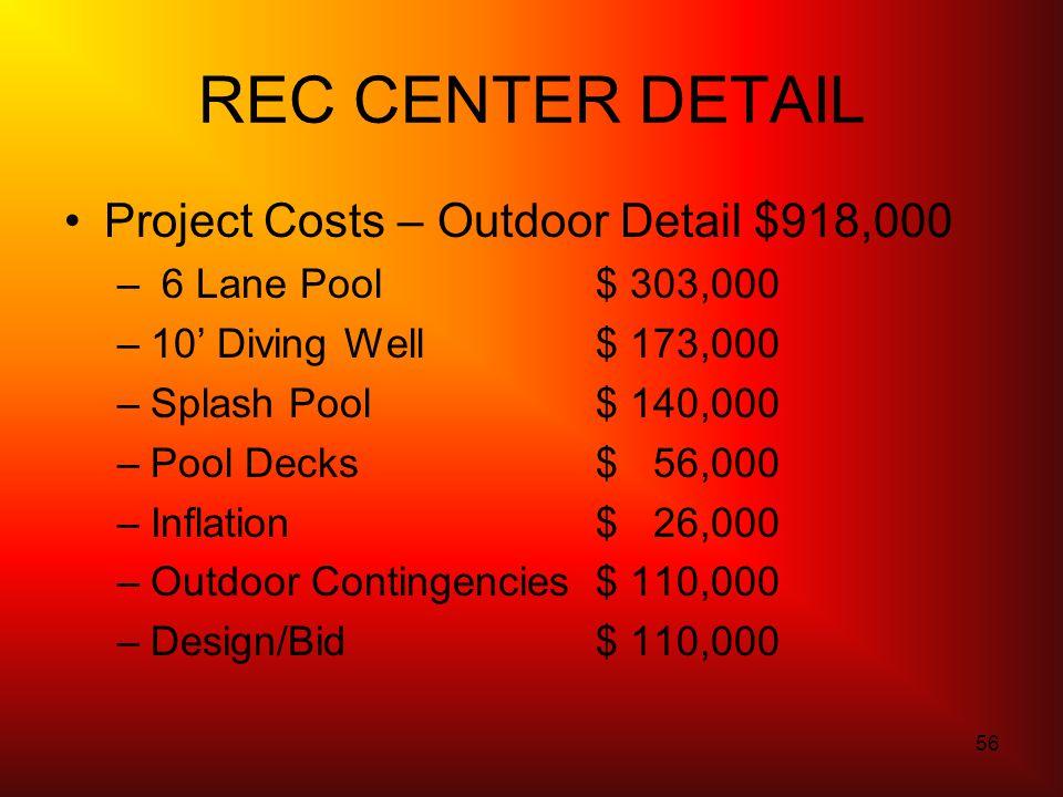 56 REC CENTER DETAIL Project Costs – Outdoor Detail $918,000 – 6 Lane Pool$ 303,000 –10 Diving Well$ 173,000 –Splash Pool$ 140,000 –Pool Decks$ 56,000 –Inflation$ 26,000 –Outdoor Contingencies$ 110,000 –Design/Bid$ 110,000