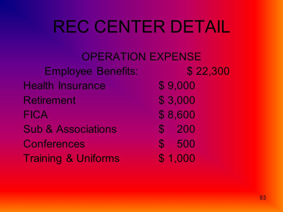 63 REC CENTER DETAIL OPERATION EXPENSE Employee Benefits: $ 22,300 Health Insurance$ 9,000 Retirement$ 3,000 FICA$ 8,600 Sub & Associations$ 200 Conferences$ 500 Training & Uniforms$ 1,000