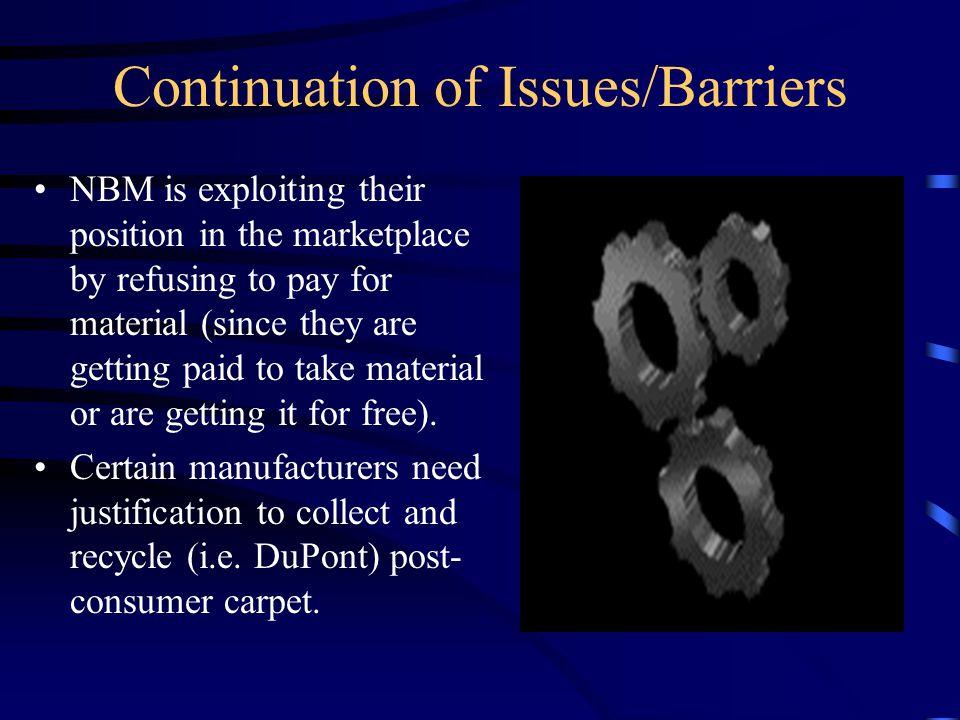 Current Resin Producers DuPont Wellman Solutia BASF Honeywell/DSM