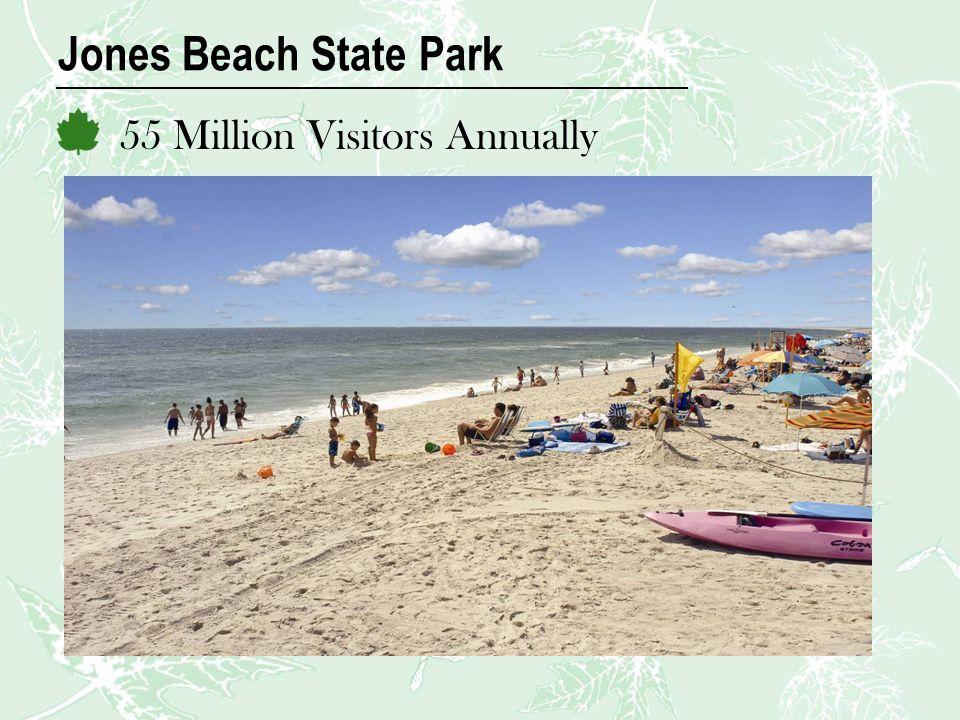 Jones Beach State Park 55 Million Visitors Annually