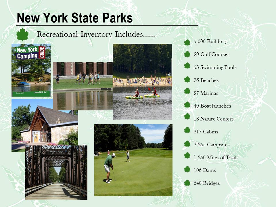 New York State Parks Recreational Inventory Includes…… 5,000 Buildings 29 Golf Courses 53 Swimming Pools 76 Beaches 27 Marinas 40 Boat launches 18 Nature Centers 817 Cabins 8,355 Campsites 1,350 Miles of Trails 106 Dams 640 Bridges