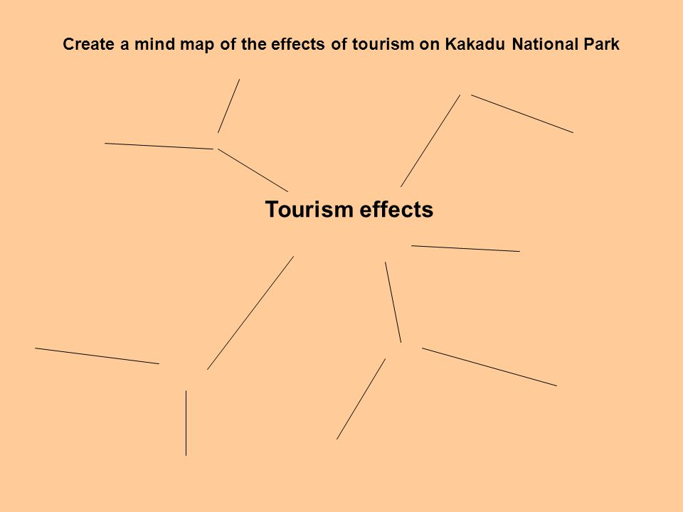 Tourism effects Create a mind map of the effects of tourism on Kakadu National Park